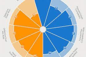 Article image: https://image-service.onefootball.com/resize?fit=max&h=1291&image=https%3A%2F%2Fbarcauniversal.com%2Fwp-content%2Fuploads%2F2021%2F07%2FD.-Upamecano202021PizzaPercentiles-1714x2048.png&q=25&w=1080