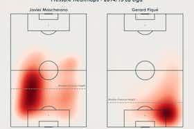 Article image: https://image-service.onefootball.com/resize?fit=max&h=770&image=https%3A%2F%2Fbarcauniversal.com%2Fwp-content%2Fuploads%2F2021%2F07%2FPiqueMascherano-2048x1459.jpg&q=25&w=1080
