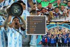 Article image: https://image-service.onefootball.com/crop/face?h=810&image=https%3A%2F%2Fsite-cdn.givemesport.com%2Fimages%2F21%2F07%2F23%2F1e1355bacd0f90e1149f71aafbc61f28%2F1200.jpg&q=25&w=1080
