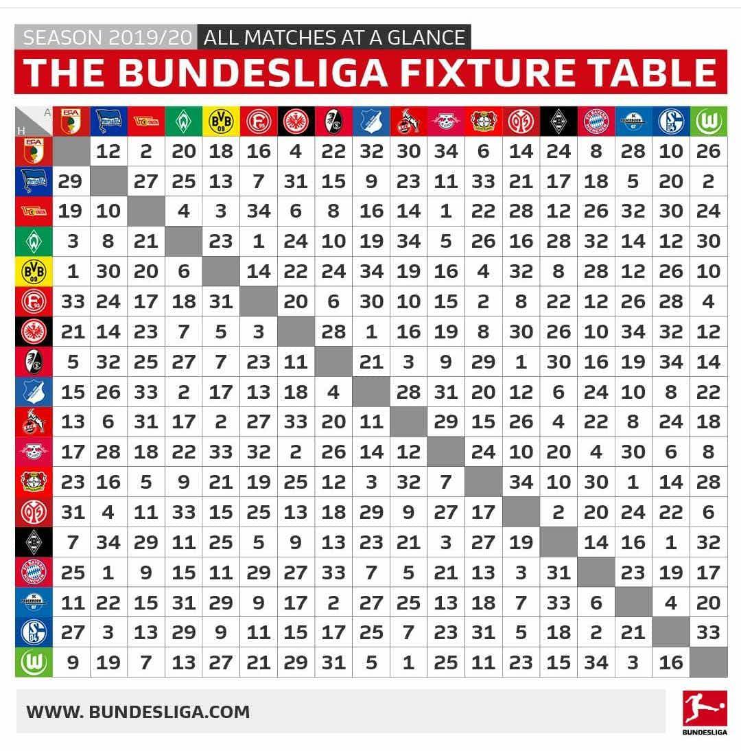 Bundesliga Calendario.La Bundesliga Desvela Su Calendario 2019 20 Onefootball