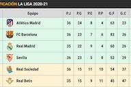 Así está LaLiga: El Atlético no falla y condena aún más al Barça